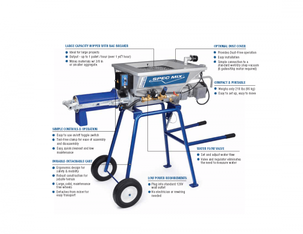 Mortar and Grout Mixer by Spec Mix | Southwest Scaffolding